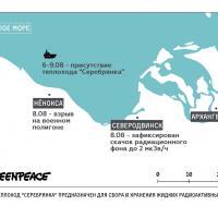 Росгидромет обнаружил в Архангельске и Северодвинске повышенное бета-излучение