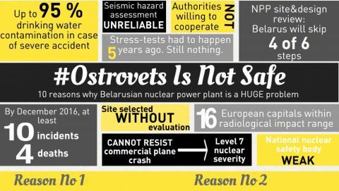 #ОстровецОпасный: Литва назвала 10 причин не строить БелАЭС