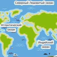 Мировой океан как свидетель глобального потепления
